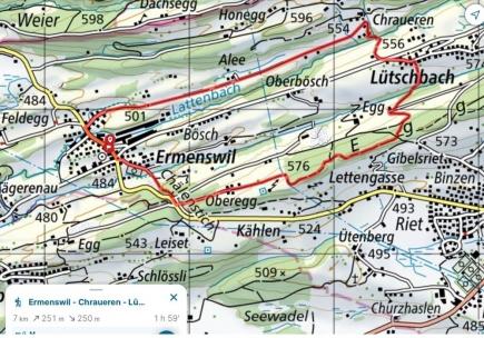 Wanderung Ermenswil Lütschbach